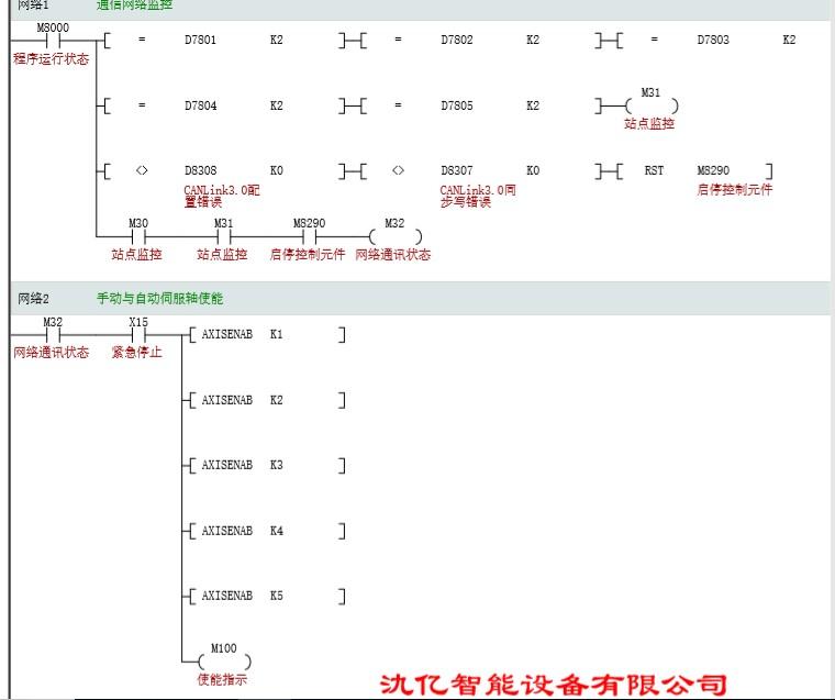 汇川H3U与伺服CanLink3.0通讯在高速边封机应用